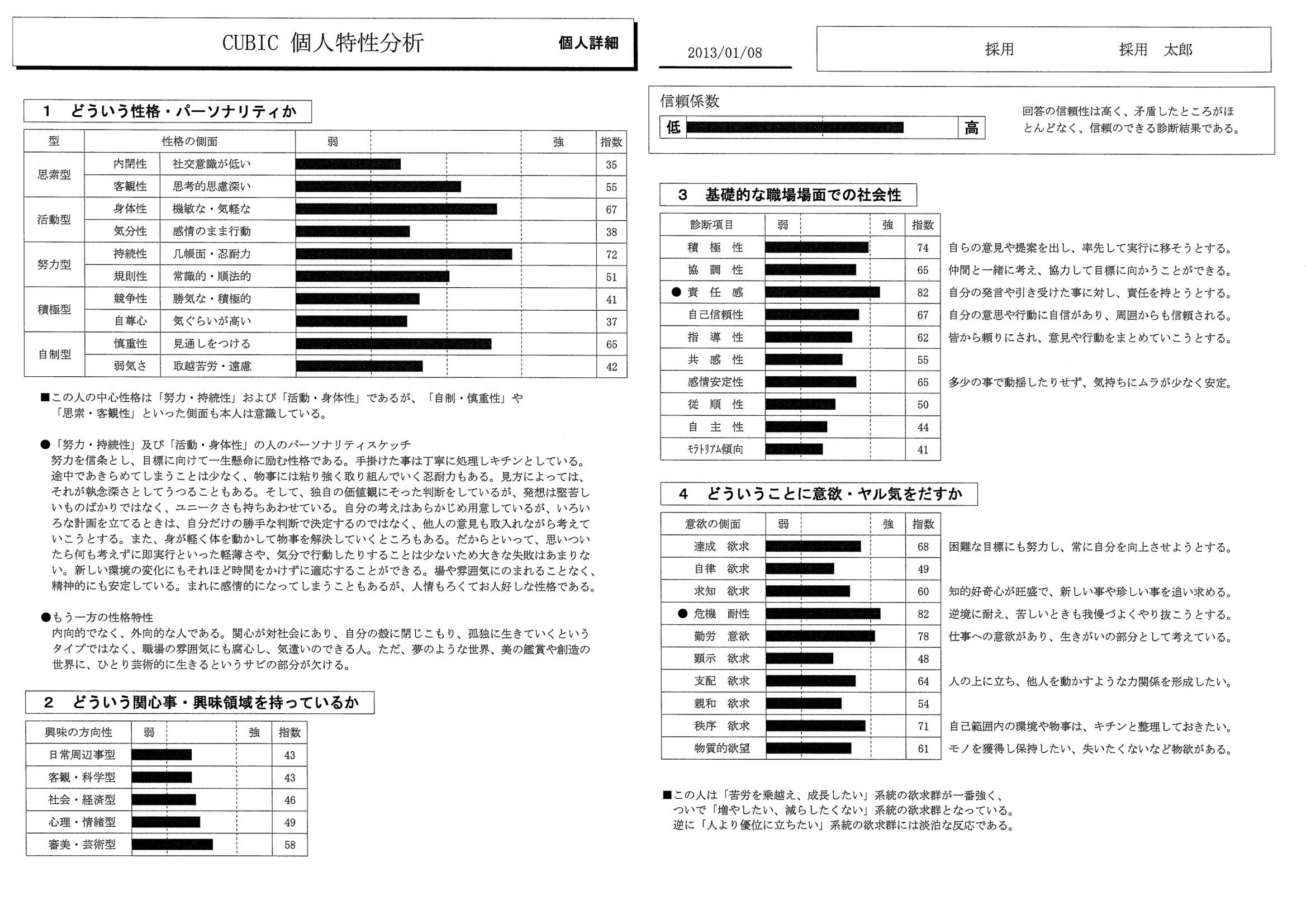 レポートサンプル01