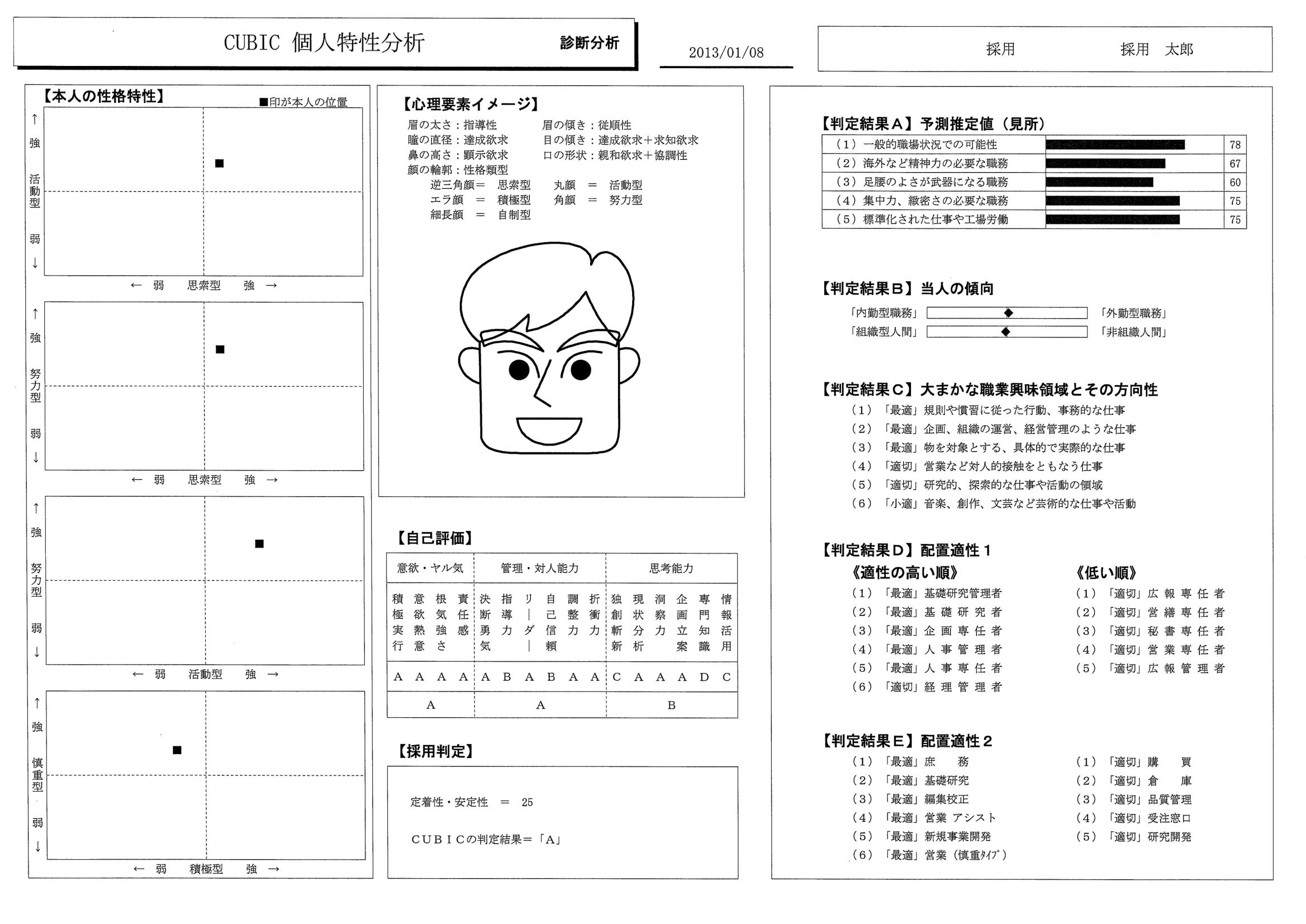 レポートサンプル02